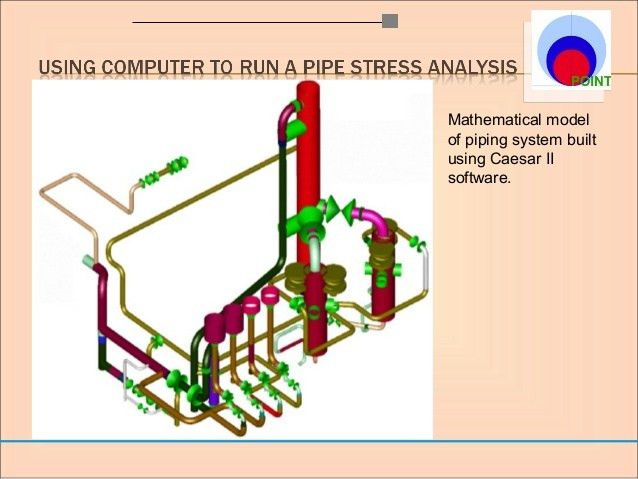 Point] pipe stress analysis by computer-caesar ii