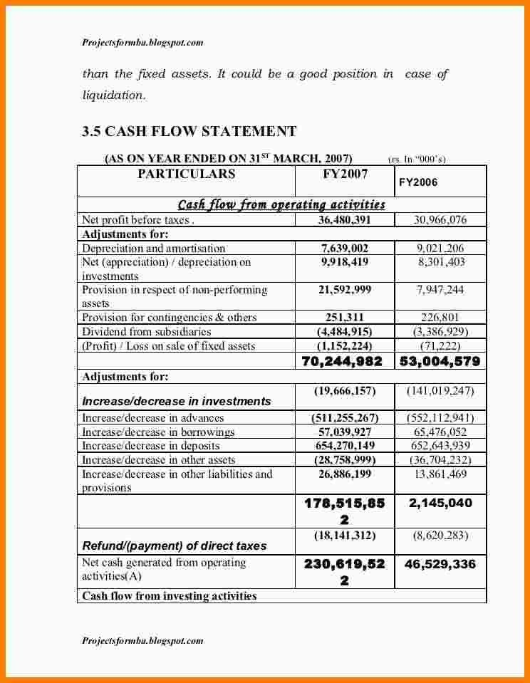 4+ format of bank statement in canada | Statement Information