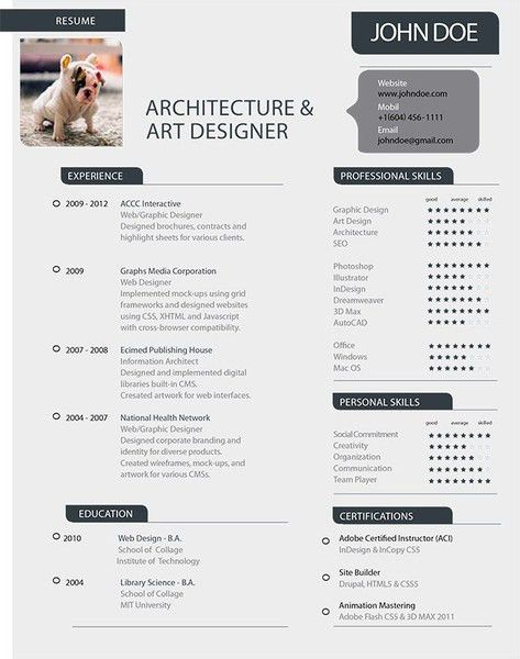 49 best cv images on Pinterest | Resume ideas, Cv design and ...