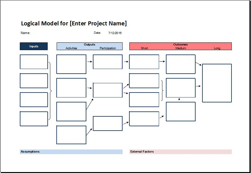 Logical Model Flow Chart Template for EXCEL | Excel Templates