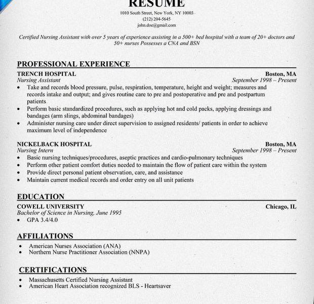 Cna Template Resume | haadyaooverbayresort.com