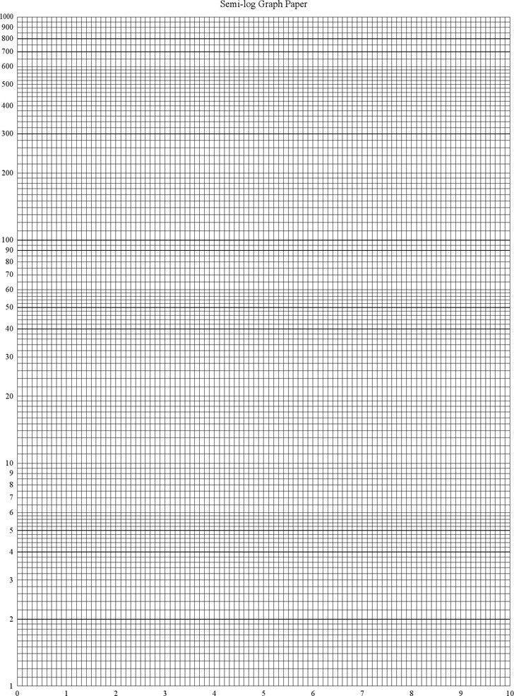 Log Graph Paper Template. Semi Log Graph Paper | Download Free ...