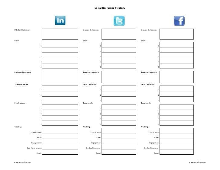 Social Recruiting Strategy Document