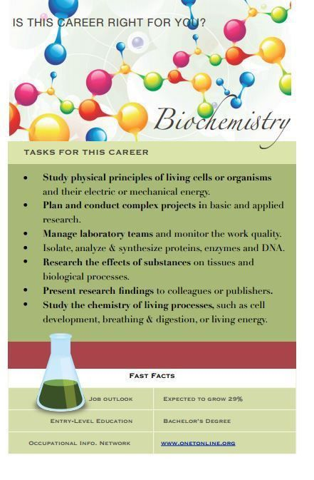 24 best Jobs for Women in Science images on Pinterest | College ...