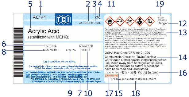 Small Product Label in compliance with GHS (Sample) | TCI EUROPE ...