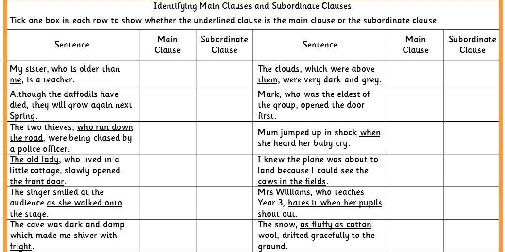 Subordinate Clauses - Lessons - Tes Teach