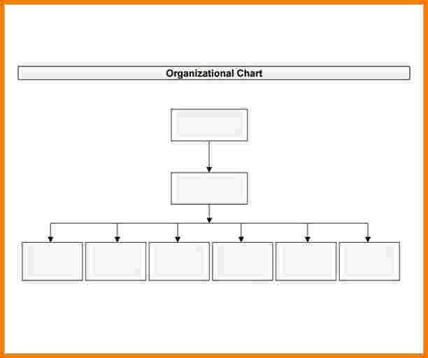 4 template for organizational chart | Receipt Templates