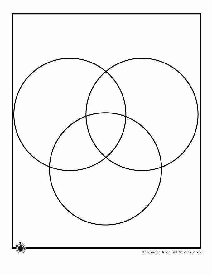 3 Circle Venn Diagram Template - Woo! Jr. Kids Activities