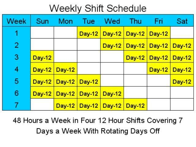 weekly shift schedule