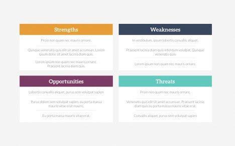 SWOT Keynote Template — Improve Presentation