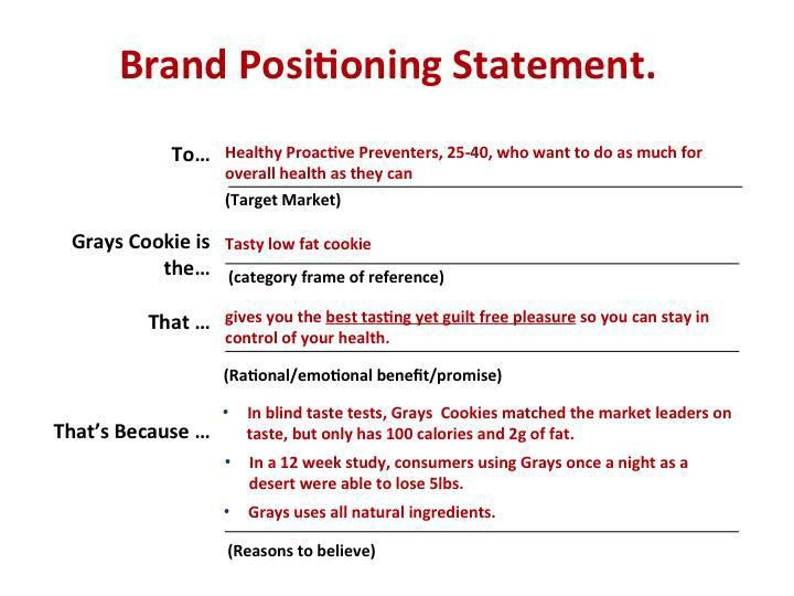 How to write a winning Brand Positioning Statement | Graham ...