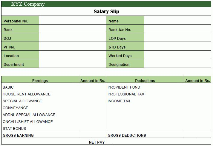 Everything You Should Know About Salary Slip / Pay Slip