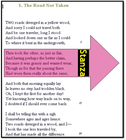Download stanza example | wreninovoc1971