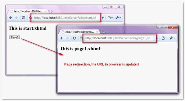 JSF : Page Forward vs Page Redirect