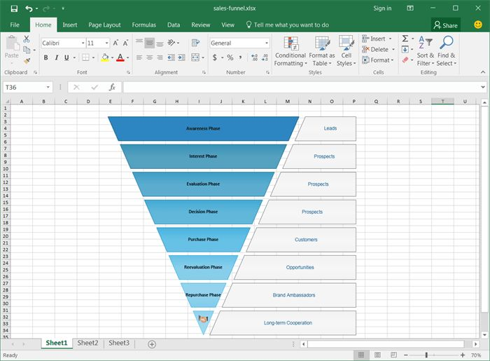 Sales Funnel Templates for Excel, Word and PowerPoint