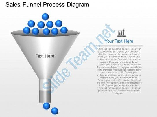 pptx Sales Funnel Process Diagram Powerpoint Template | Graphics ...