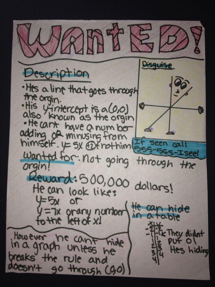 315 best math images on Pinterest   Teaching math, Teaching ideas ...