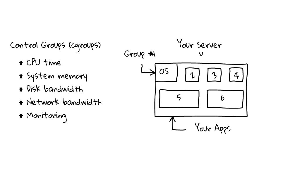 Introduction to Linux Control Groups (Cgroups)
