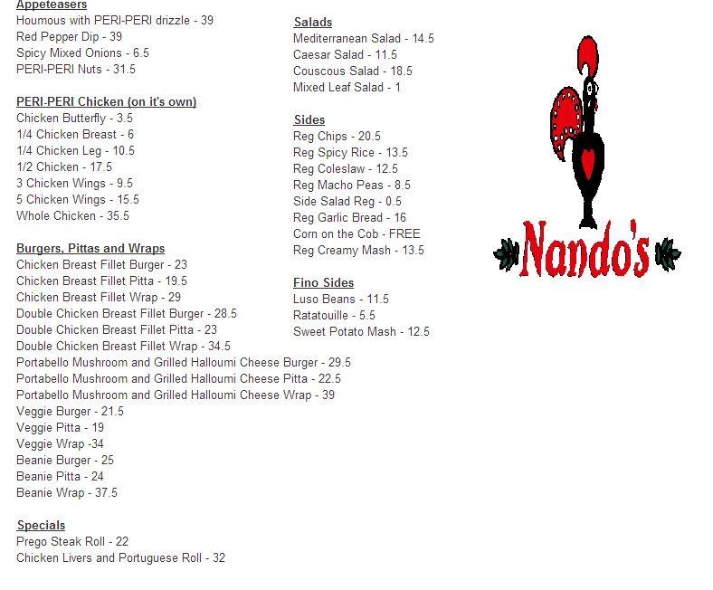 Nandos Slimming World Syns Slimming World Pinterest