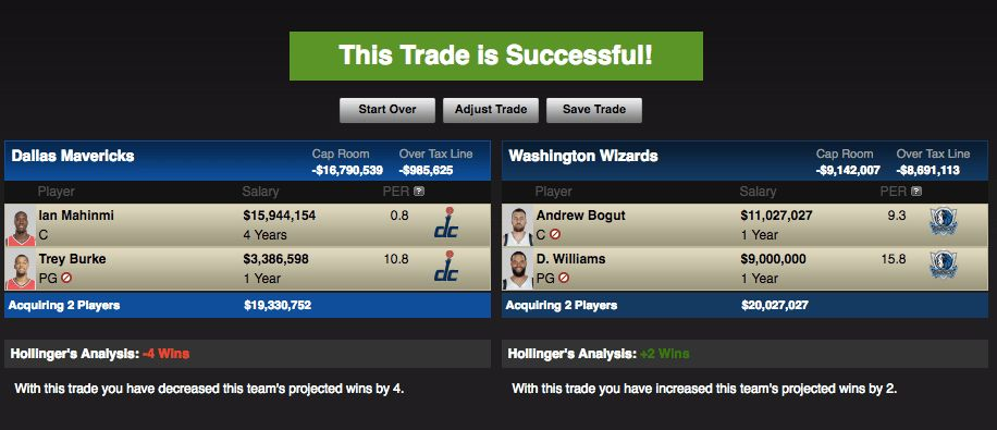 These 10 trades would alter the NBA landscape. | Sports on Earth