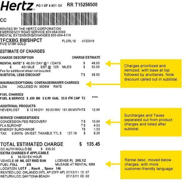 Car Rental Agreement Template - Car Rental Wordpress Theme