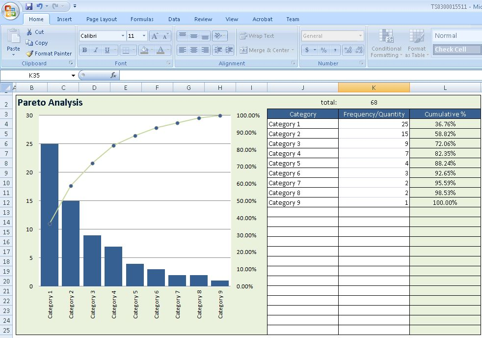 Using Microsoft Templates to perform Pareto Analysis easily in ...