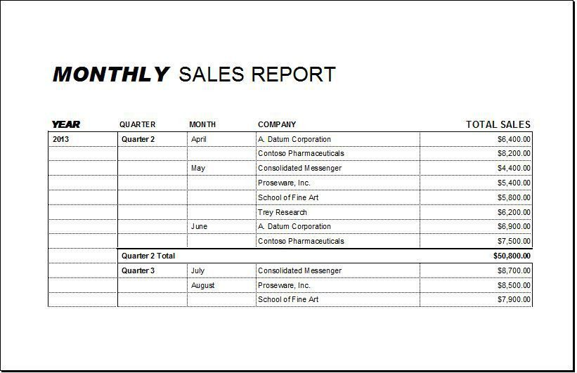 Monthly Sales Report Template DOWNLOAD at http://www.bizworksheets ...