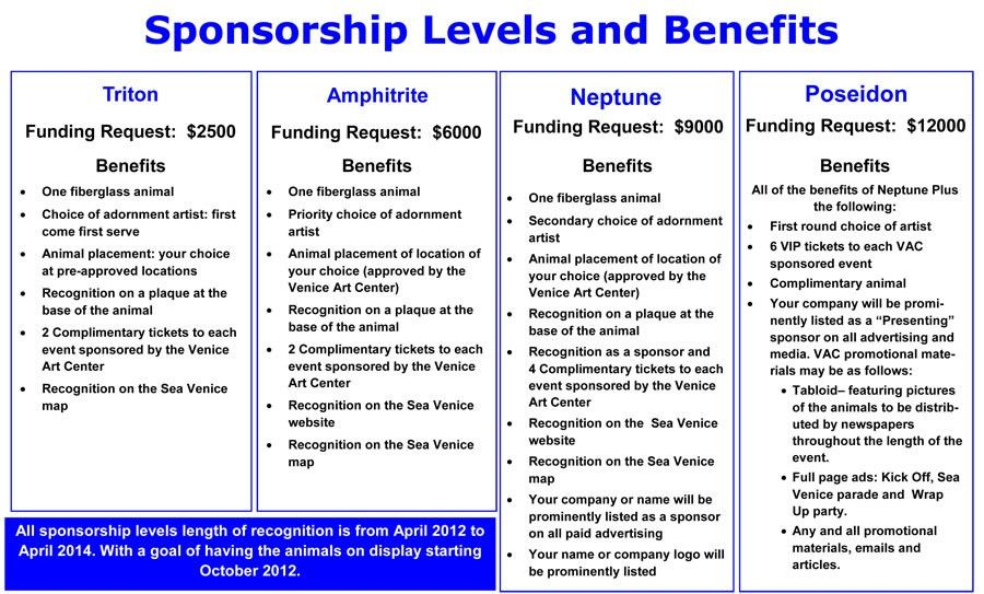 Sea Venice Sponsorship Page