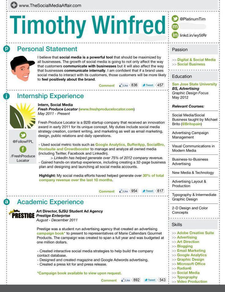 106 best DESIGN | Resumes images on Pinterest | Cv design, Resume ...