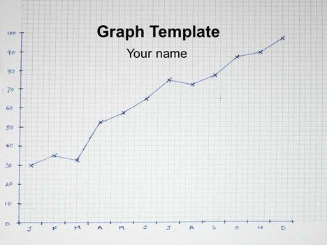 10 Best Images of Free Printable Charts And Graphs Templates ...