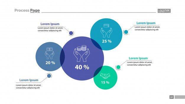 Percentage comparison chart slide template Vector | Free Download