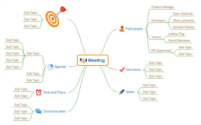 Complete Concept Map Diagram
