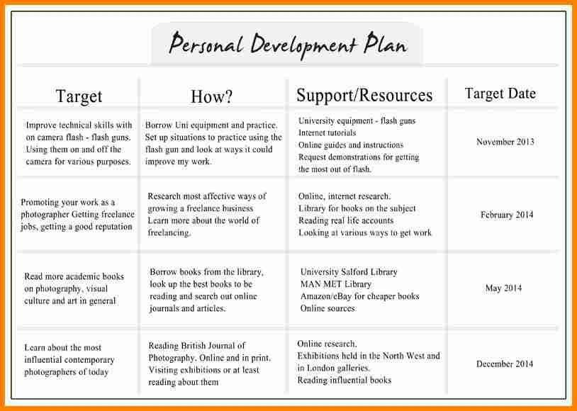 Development Plan Templates. development plan template. the 25 best ...