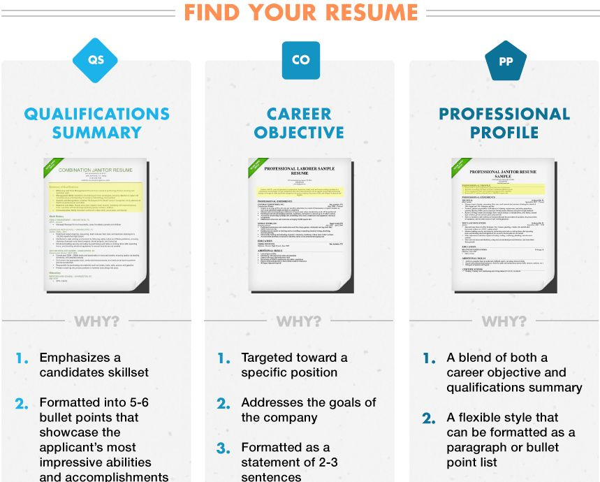 103 Resume Writing Tips and Checklist | Resume Genius