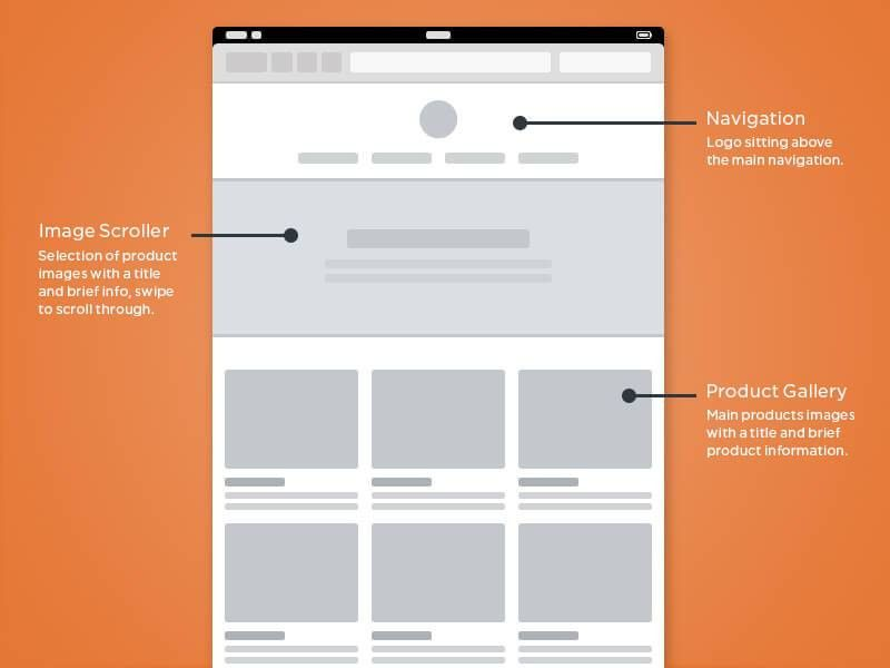 Top 15 Free Web Page Wireframe Kits for Web Designers & Developers ...
