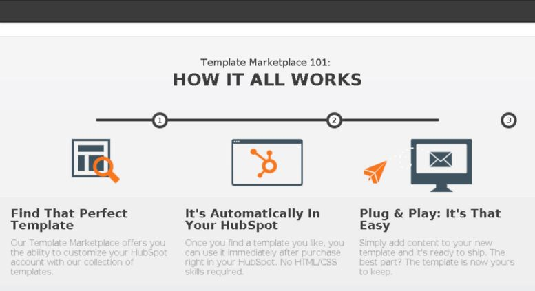 Access marketplace.hubspotqa.com. Templates | HubSpot Template ...