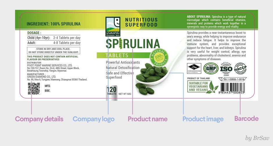 Designing Product label