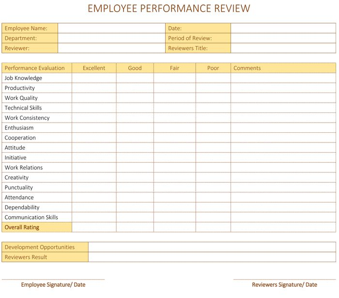 Employee Performance Review Template for Word - Dotxes