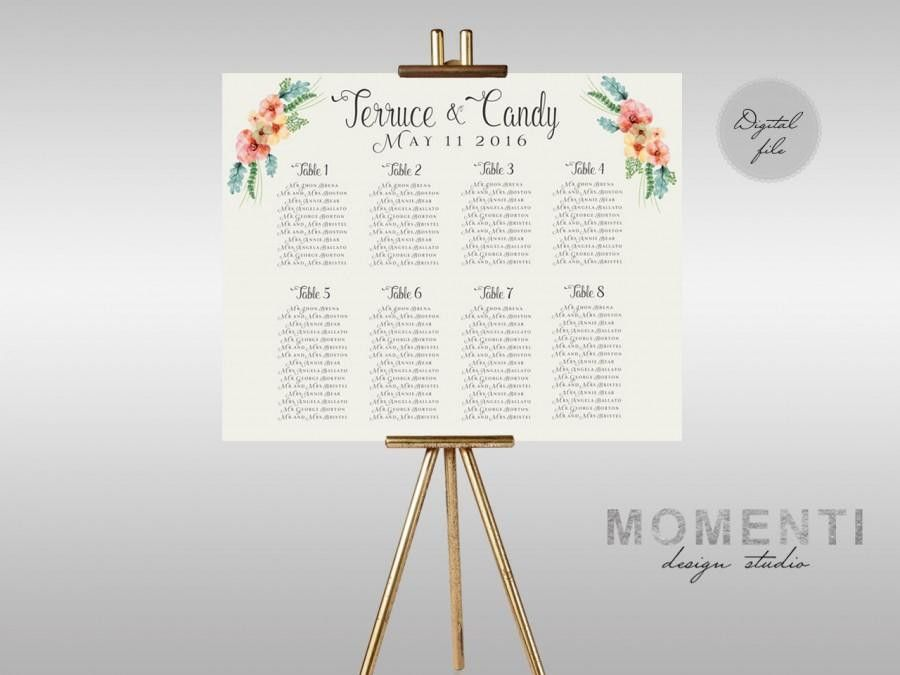 Wedding Ideas - Chart - Weddbook