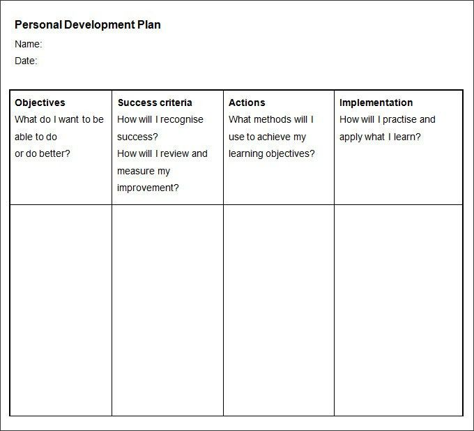 Sample Personal Development Plan Template - 6+ Free Sample ...