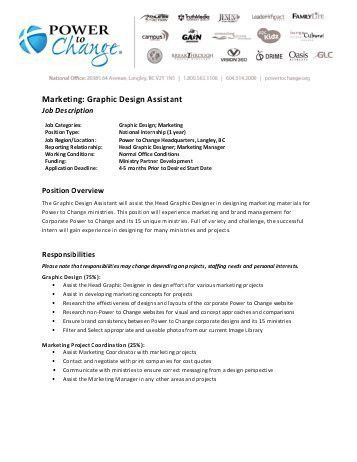 Graphic Designer Internship Job Posting Title Graphic Designer ...