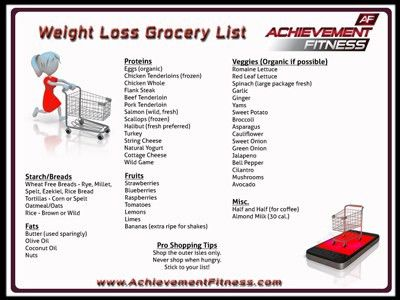 Sunday Success: Weight Loss Grocery List