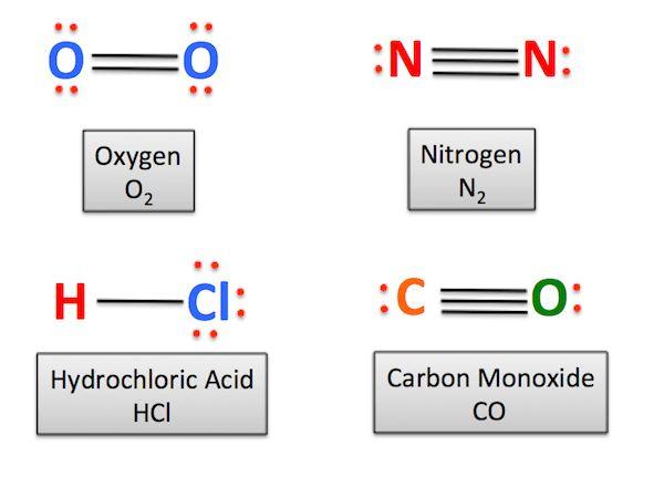 Diatomic Molecule: Definition & Example - Video & Lesson ...