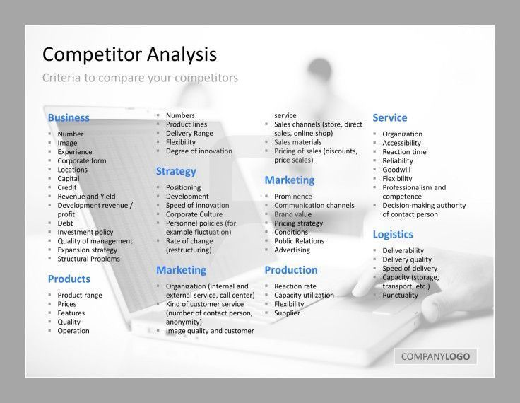 Best 25+ Competitor analysis ideas on Pinterest | Marketing plan ...