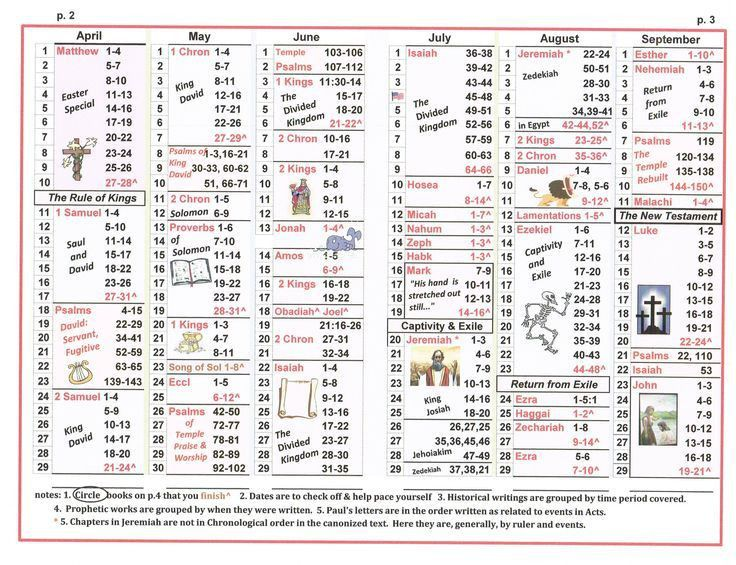 Best 25+ Bible reading schedule ideas on Pinterest | Bible ...