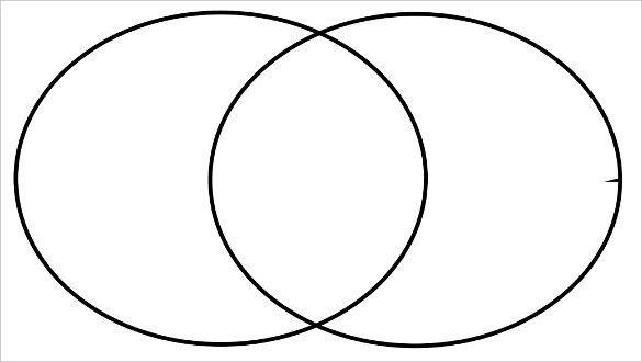 Venn Diagram Template | rubybursa.com