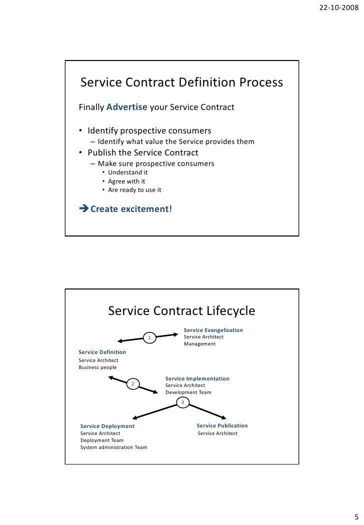 Arnaud Simon Service Contract Template