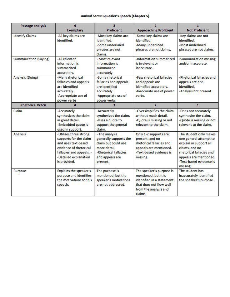 21 best Rhetorical Analysis images on Pinterest   Teaching writing ...