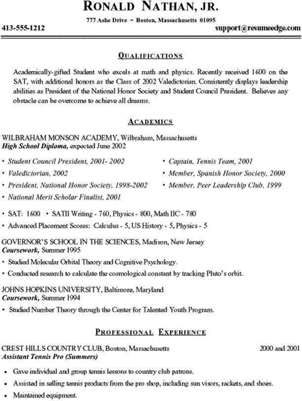 Examples of high school essays