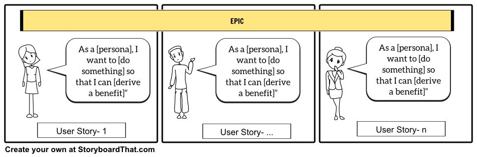 Epic Story Template Storyboard by alexcowan